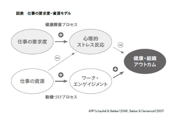 JD−Rモデル